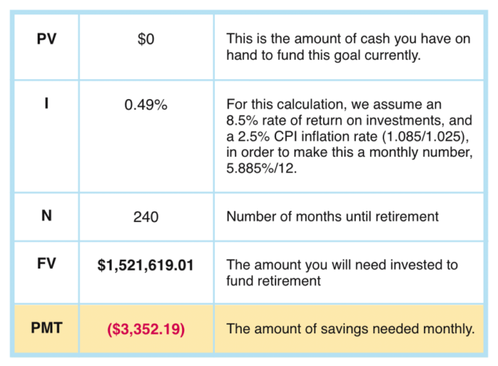 Saving-For-Retirement-Monthly